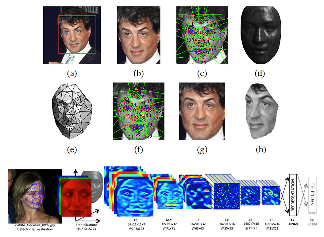 Phd Thesis On Iris Recognition